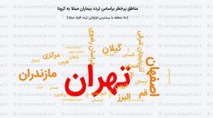 مدارس تهران تا کی تعطیل میباشد